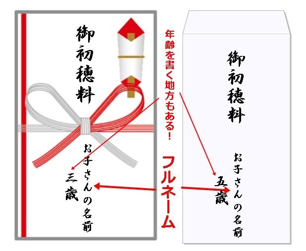 初穂料の封筒の書き方