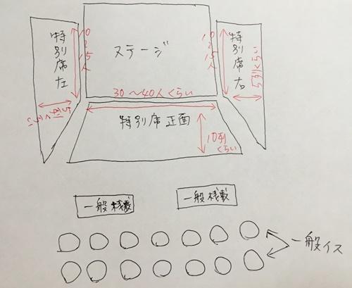ディノアライブ会場図