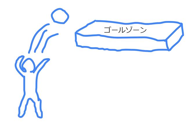 うしろ向きボール投げ